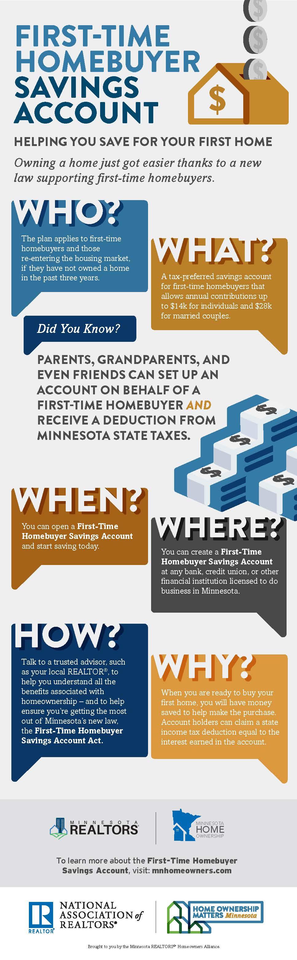 home loans wakota federal credit union. Black Bedroom Furniture Sets. Home Design Ideas